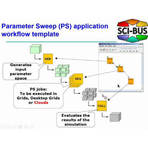 Workflow applications on EGI with WS-PGRADE