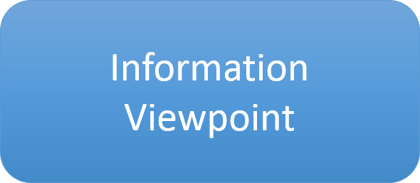 Information Viewpoint