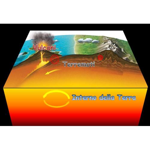 Terremoti e vulcani